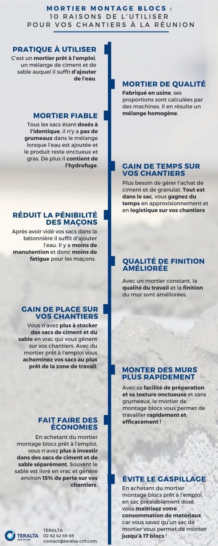 mortier-montage-bloc-reunion-infographie