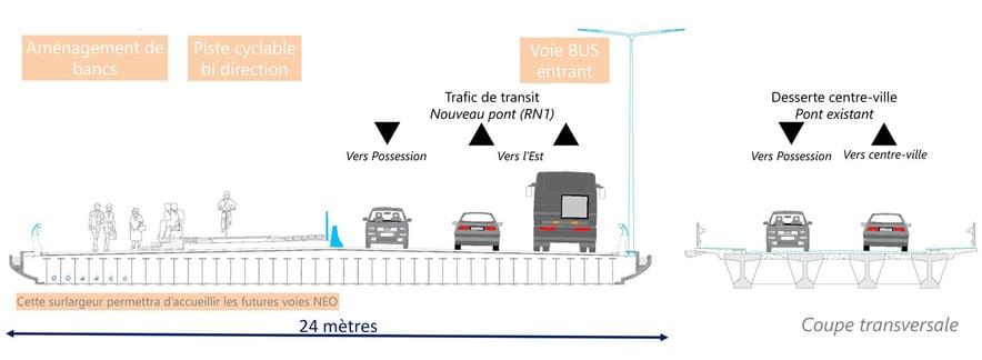 nouveau-pont-riviere-saint-denis-nprsd-region-reunion